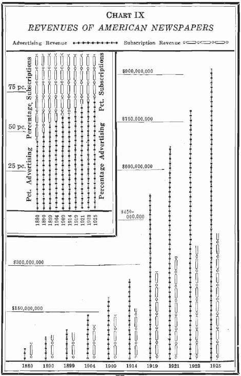 embryo measurements dating sites